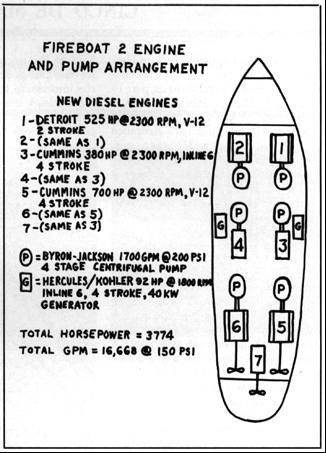 270864692628 further Micks Winch Wiring Diagram likewise Starcraft Parts Catalog moreover Pontoon Boat Trailer Parts further Ranger Boat Wiring Schematic. on wiring diagram for boat trailers
